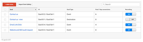 Conversion tracking using goals